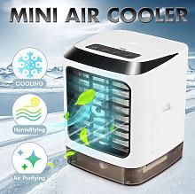 Aire acondicionado Ventilador de aire