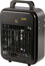Calefacción eléctrico 3 kW TECO