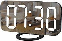 CareMont Reloj Despertador Digital Pantalla LED