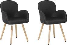 Conjunto de 2 sillas de comedor negras BROOKVILLE