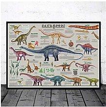 Dinosaurio imagen evolutiva decoración de arte