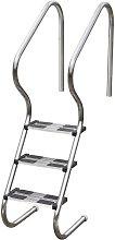 GRÉ - Escalera de Acero de Fácil Acceso para