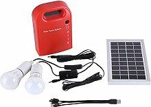 Huairdum Kit de energía Solar, Sistema de