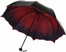 Paraguas De Protección Radiológica Parasol