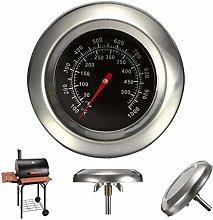 Parrilla del termómetro de carne galga Cocinar