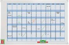 Pizarra de planificación anual - Nobo