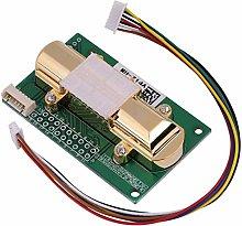 Sensores eléctricos industriales Dióxido de