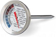 Termómetro Carne - Lacor